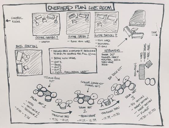 Dave Grohl Overhead Plan.jpg